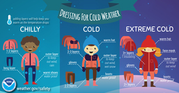 Winter Safety Dressing Warm