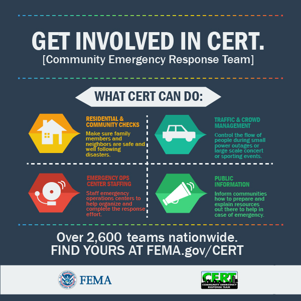 CERT Graphic showing ways to get involved