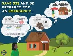Image of a damaged house with woman and though bubbles. Words on left upper hand corner says Save money and Be Prepared for an Emergency