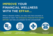 Improve Your Financial Wellness with the EFFAK