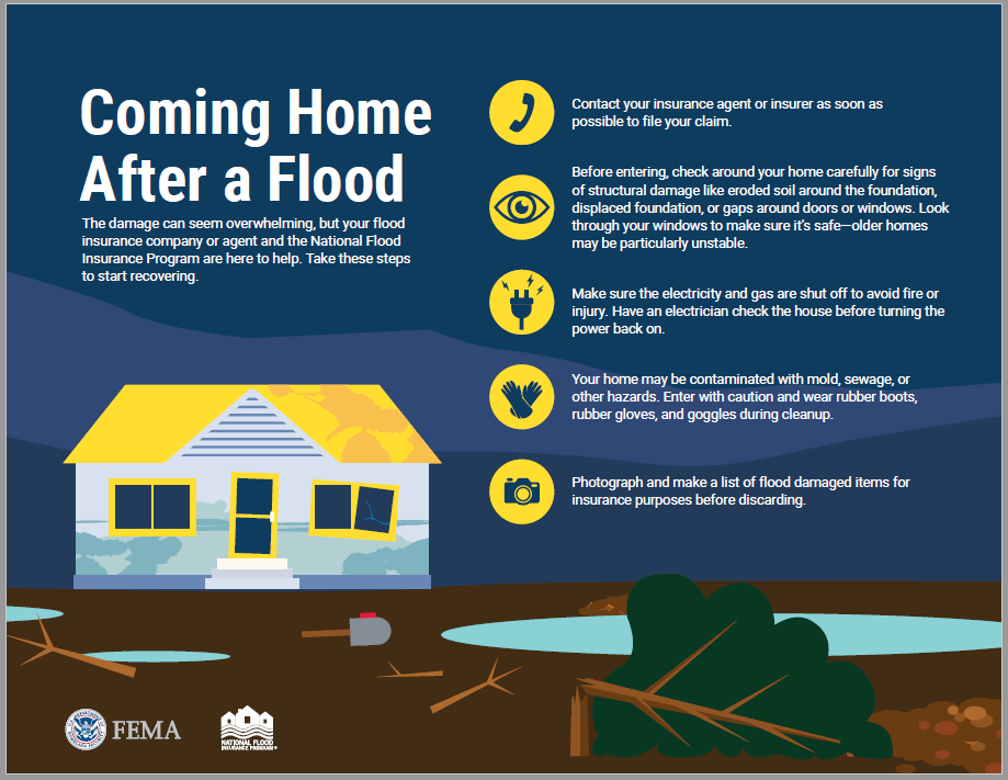 Coming Home After A Flood PDF shows damaged home with steps to take after a flood including calling your agent and documenting your damage