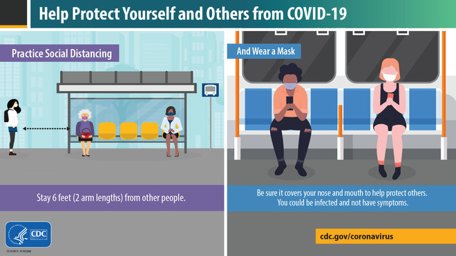 graphic that states COVID safety protocols: cover, distance, clean
