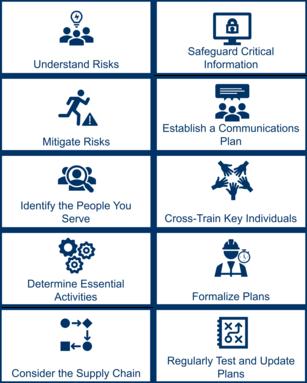 OPEN 10 steps to preparedness