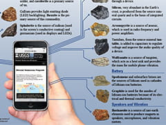 A info graphic describing different minerals.