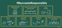 A graphic that lists ways to recreate responsibly