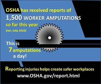 OSHA has received reports of 1,500 worker amputations so far this year (Jan-July, 2016) This is 7 amputations a day! reporting injuries helps create safer workplaces. www.osha.gov/report.html