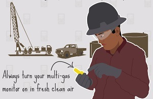 Alwats turn your multi-gas monitor on in clean fresh air.