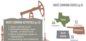 Report on Oil and Gas Extraction Fatalities in 2014