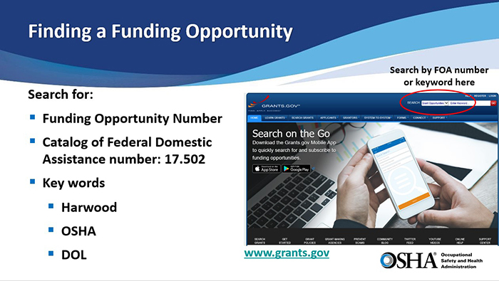 Finding a Funding Opportunity