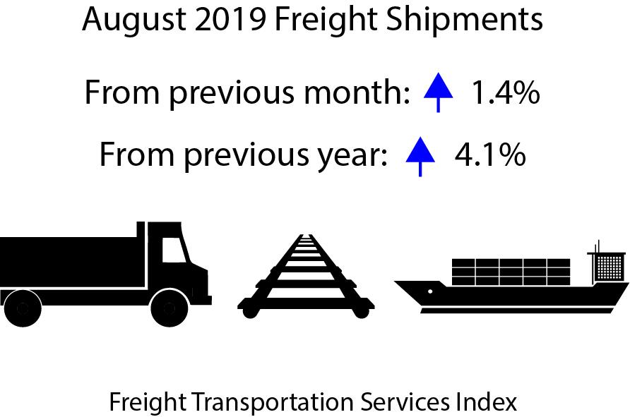 TSI Aug 2019 Infographic