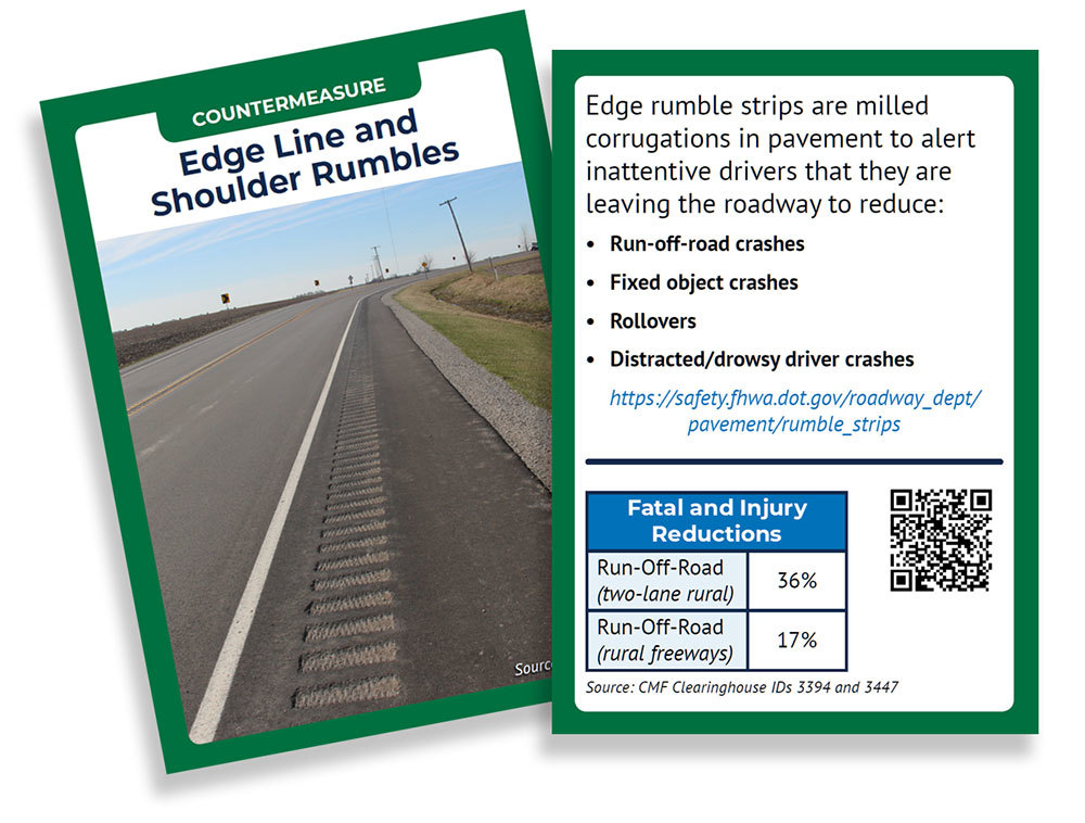 Example image of 18 trading cards illustrating rural roadway departure crash types, countermeasures and tools.