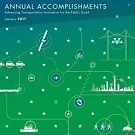 Annual accomplishments