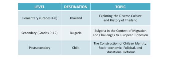 2017 Seminars Abroad