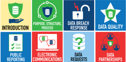 Data Governance Toolkit topic areas