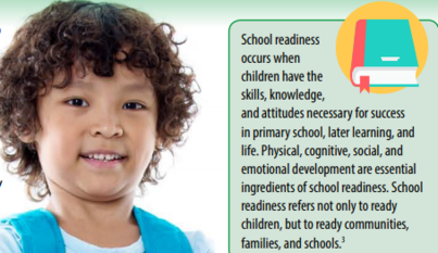 infographic 1 school readiness definition - click for accessible pdf
