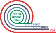 Effective Personnel for ALL: Attract, Prepare, Retain