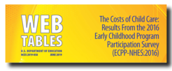 Early Childhood Program Participation