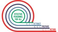 Attract Prepare Retain logo