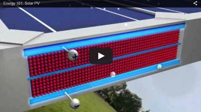 Photovoltaic 101