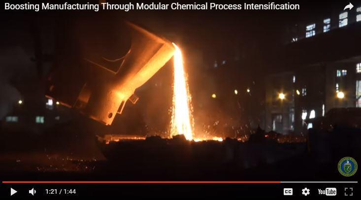 Processing Video