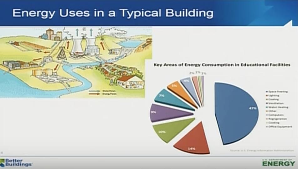 Energy Talks - Crystal McDonald