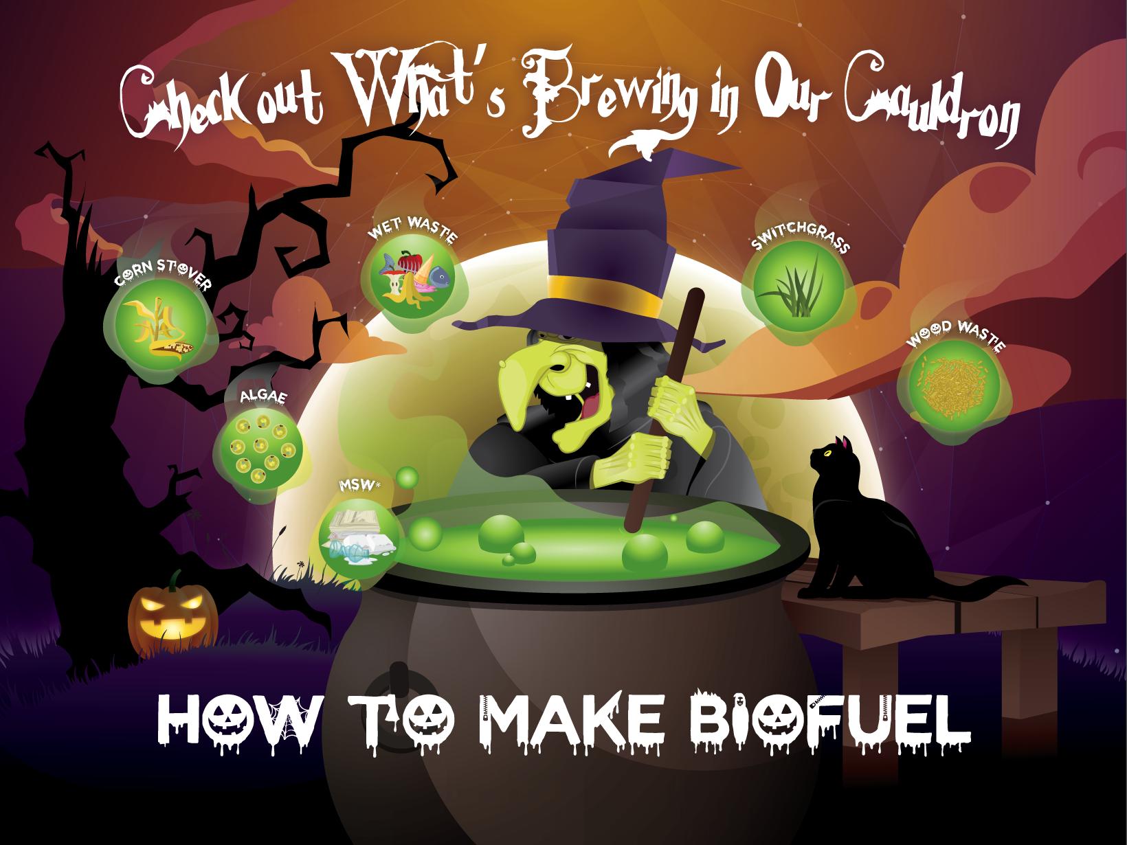 BETO Halloween Blog