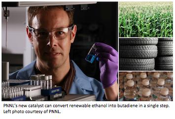 Converting Ethanol to Butadiene