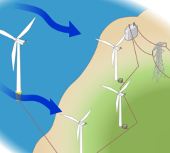 Animated view of a wind farm.