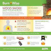 Wood Smoke and Indoor Air Quality: 5 tips to keep your family and neighbors healthy this winter