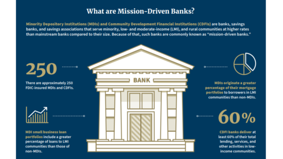 Mission Driven Banks