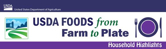 USDA Foods - Household Highlights