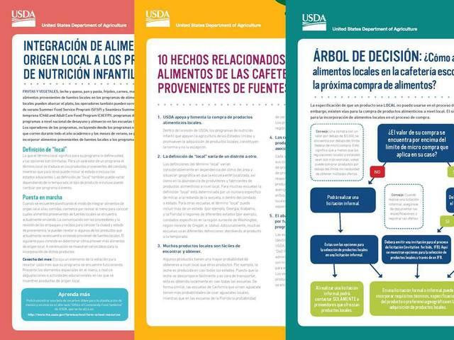 Spanish Fact Sheets