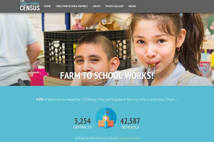 Farm to School Works
