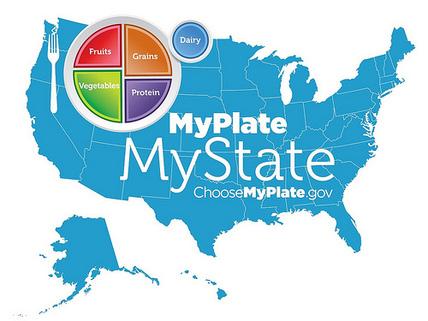 MyPlate, MyState Map
