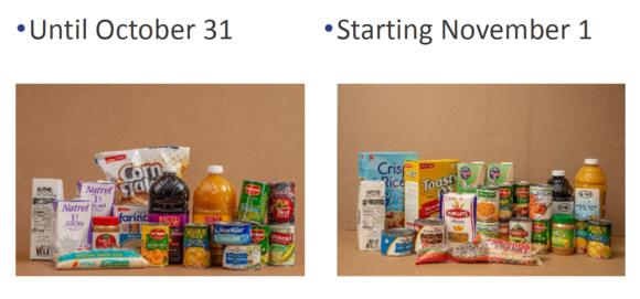 CSFP Food Package