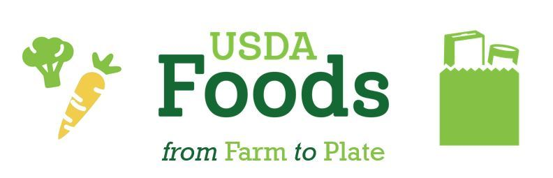USDA Foods from Farm to Plate