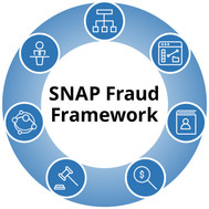 snap fraud framework