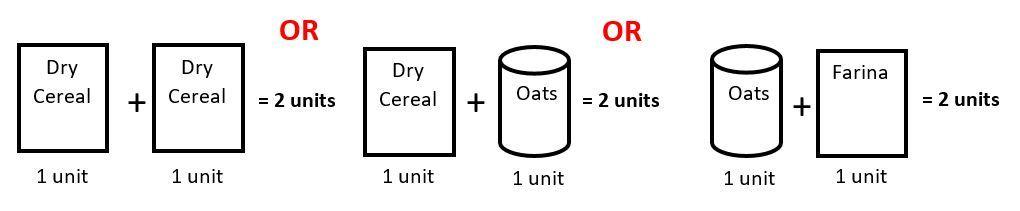 Grain Units