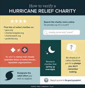 hurricane charity