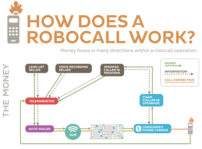 robocall - cropped with header added