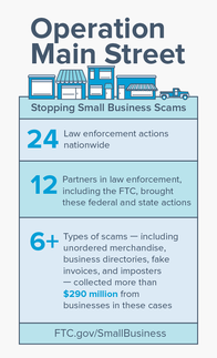 small business fraud sweep