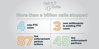 robocall infographic