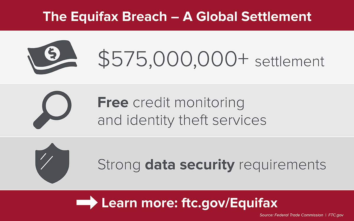 FTC Consumer Alerts: Equifax Data Breach Settlement = What You Should Know