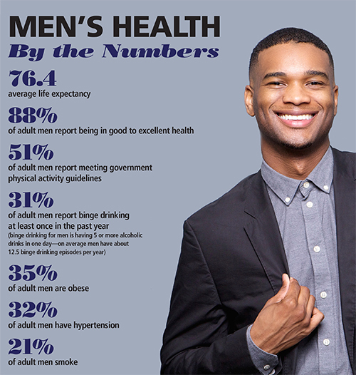 Handsom man in a button up shirt and jacket. Men's Health by the numbers.