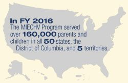 In FY2016 the MIECHV program served more than 160,000 parents & children in all 50 states, D.C., and 5 territories