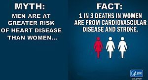 cdc myths and facts about heart disease