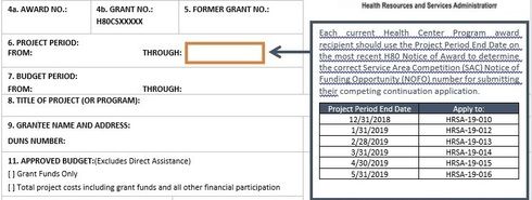 NOA Project Period End Date