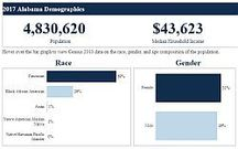 screenshot of the new data dashboard