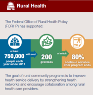 2018 Rural Health infographic