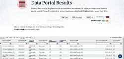 screenshot of the data.hrsa.gov data portal